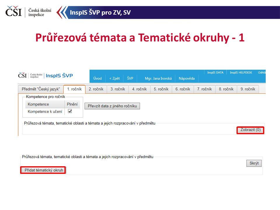 Průřezová témata a Tematické okruhy - 1 InspIS ŠVP pro ZV, SV