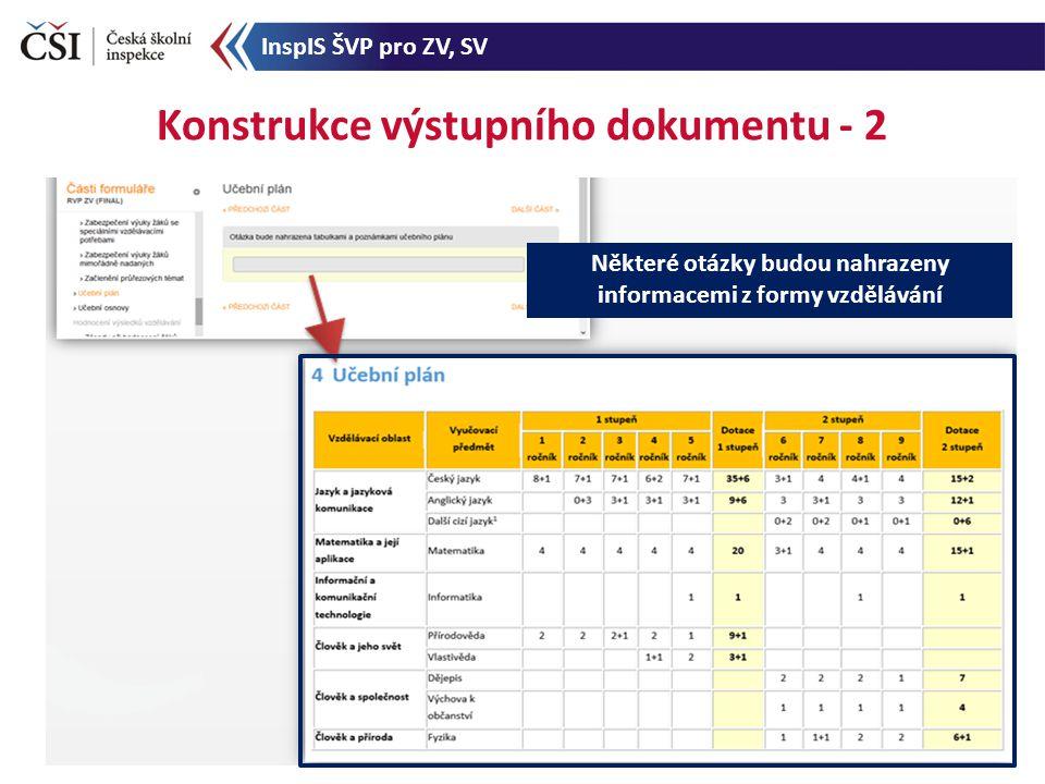 Konstrukce výstupního dokumentu - 2 Některé otázky budou nahrazeny informacemi z formy vzdělávání InspIS ŠVP pro ZV, SV