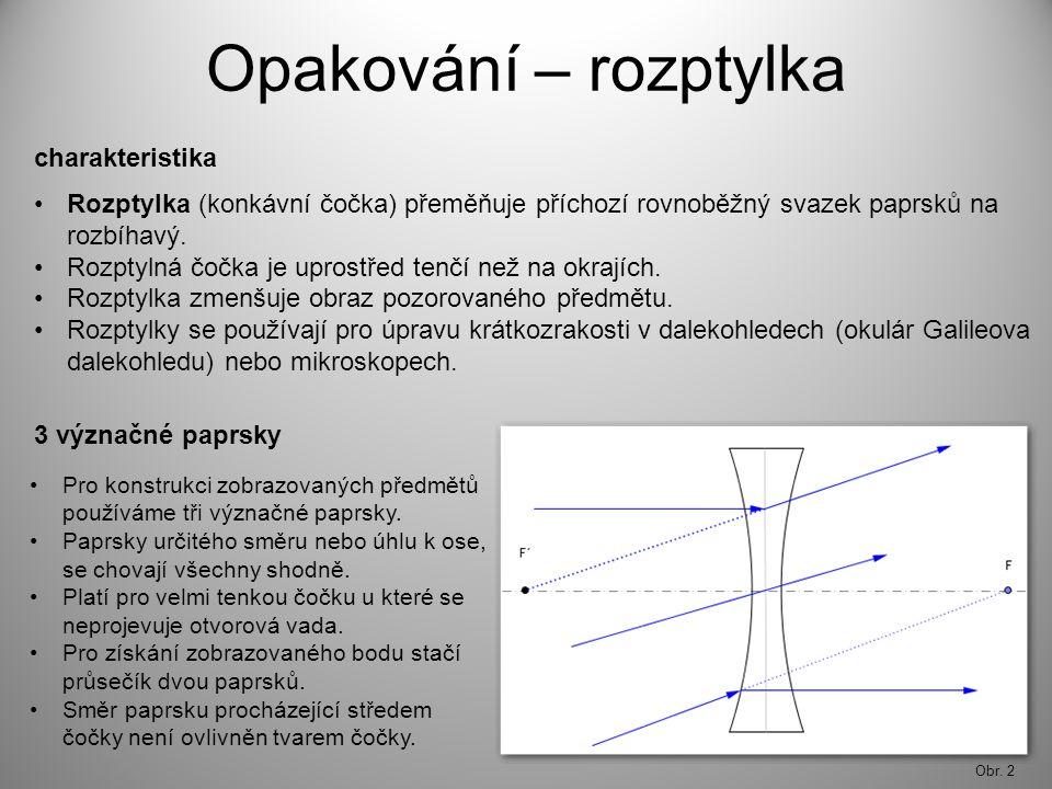 Obr. 2 Opakování – rozptylka charakteristika Rozptylka (konkávní čočka) přeměňuje příchozí rovnoběžný svazek paprsků na rozbíhavý. Rozptylná čočka je