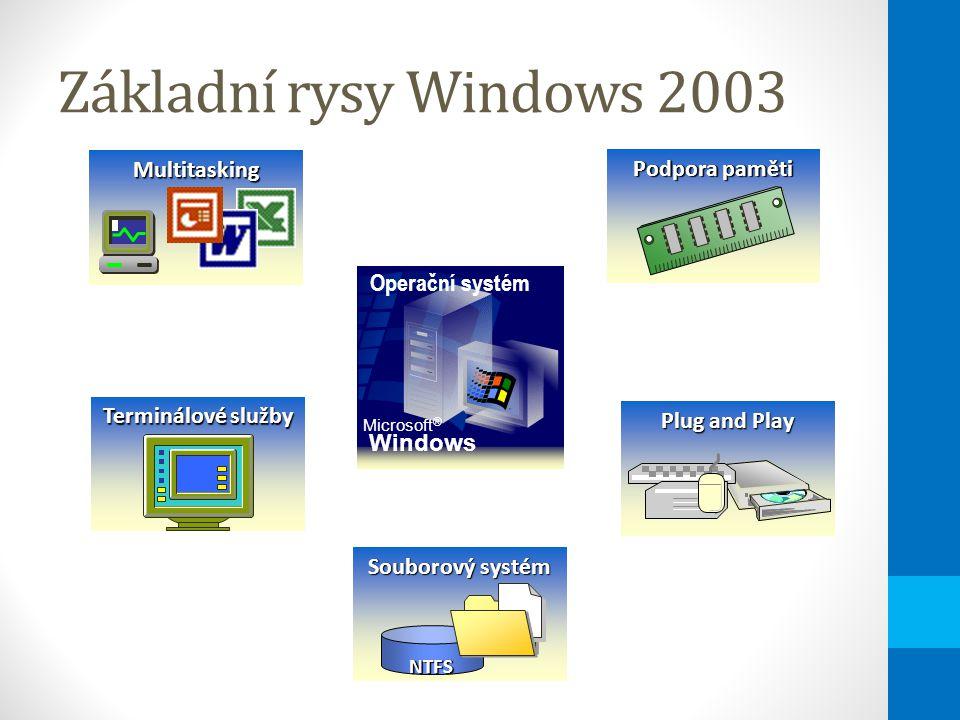Základní rysy Windows 2003Multitasking Podpora paměti Plug and Play Souborový systém NTFS Terminálové služby Services Operační systém Microsoft ® Windows ®