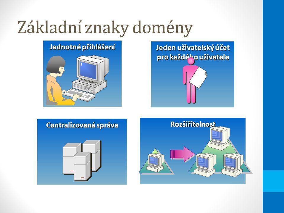 Základní znaky domény Jeden uživatelský účet pro každého uživatele Jednotné přihlášení Centralizovaná správa Rozšiřitelnost