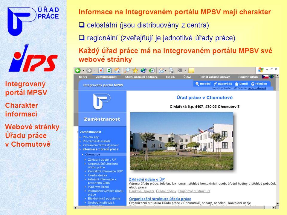 Integrovaný portál MPSV Charakter informací Webové stránky Úřadu práce v Chomutově Informace na Integrovaném portálu MPSV mají charakter  celostátní