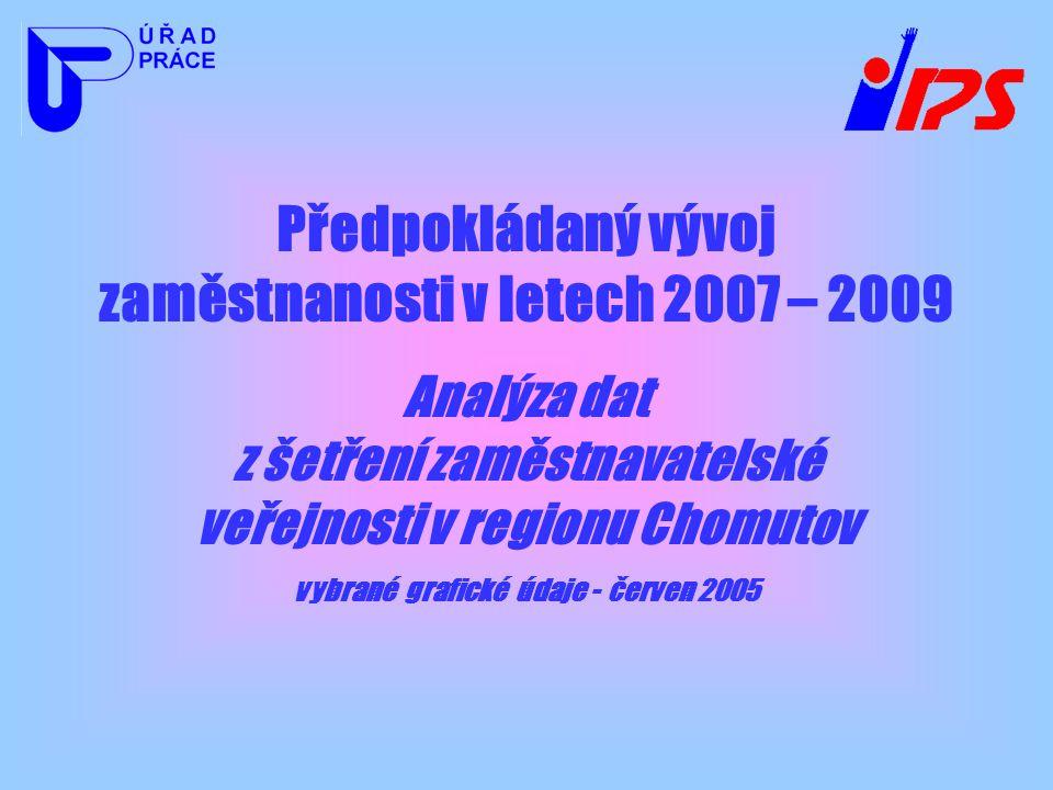 Předpokládaný vývoj zaměstnanosti v letech 2007 – 2009 Analýza dat z šetření zaměstnavatelské veřejnosti v regionu Chomutov vybrané grafické údaje - č