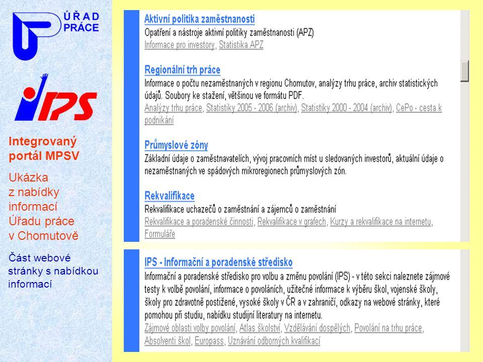 Integrovaný portál MPSV Ukázka z nabídky informací Úřadu práce v Chomutově Část webové stránky s nabídkou informací