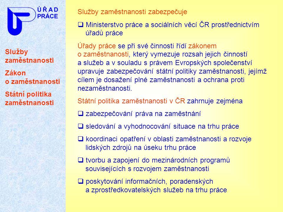 Služby zaměstnanosti Zákon o zaměstnanosti Státní politika zaměstnanosti Služby zaměstnanosti zabezpečuje  Ministerstvo práce a sociálních věcí ČR pr
