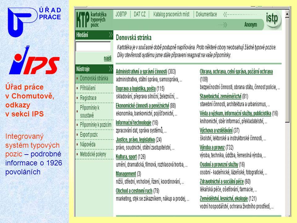 Úřad práce v Chomutově, odkazy v sekci IPS Integrovaný systém typových pozic – podrobné informace o 1926 povoláních
