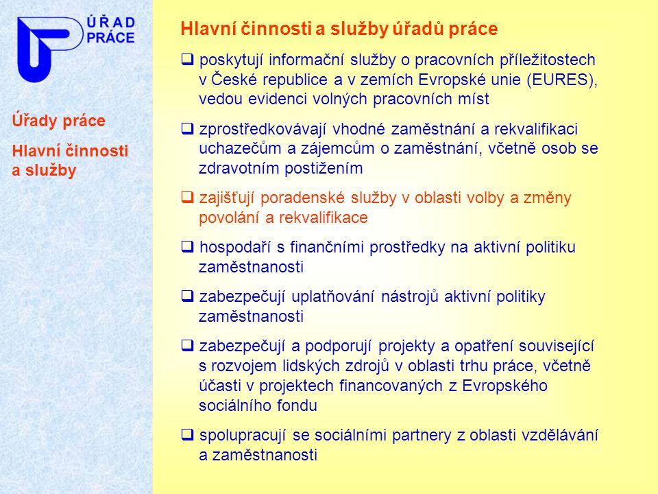 Úřady práce Hlavní činnosti a služby Hlavní činnosti a služby úřadů práce  poskytují informační služby o pracovních příležitostech v České republice