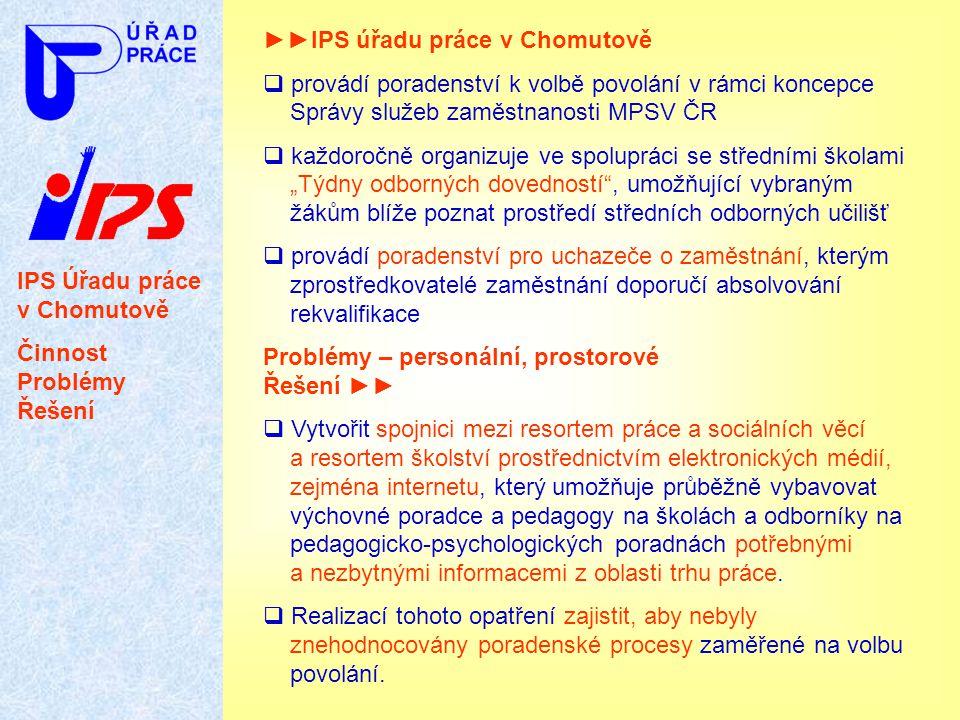 IPS Úřadu práce v Chomutově Činnost Problémy Řešení ►►IPS úřadu práce v Chomutově  provádí poradenství k volbě povolání v rámci koncepce Správy služe