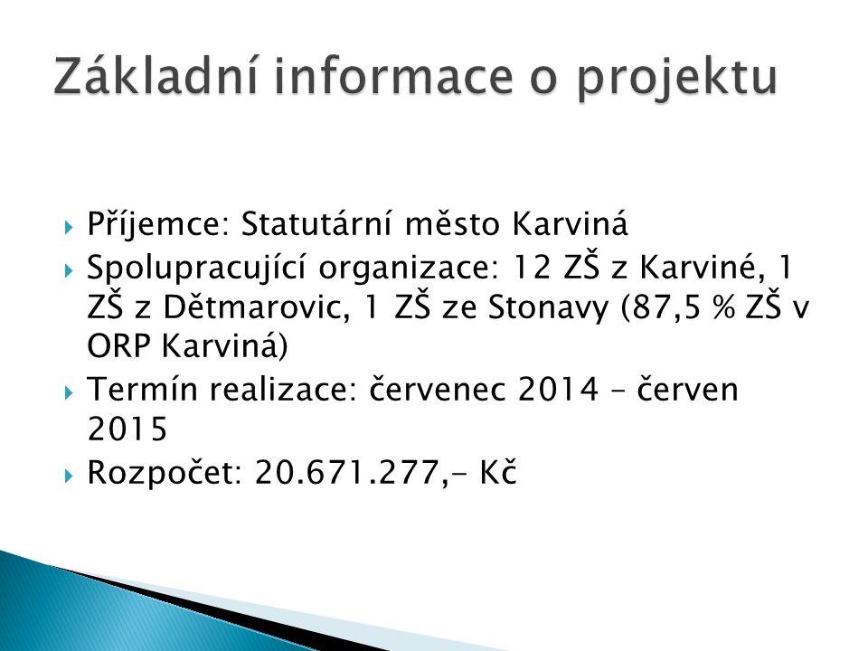  Příjemce: Statutární město Karviná  Spolupracující organizace: 12 ZŠ z Karviné, 1 ZŠ z Dětmarovic, 1 ZŠ ze Stonavy (87,5 % ZŠ v ORP Karviná)  Termín realizace: červenec 2014 – červen 2015  Rozpočet: 20.671.277,- Kč