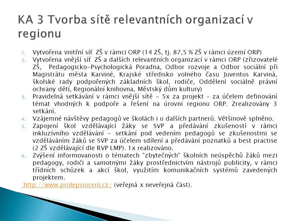 1.Vytvořena vnitřní síť ZŠ v rámci ORP (14 ZŠ, tj.