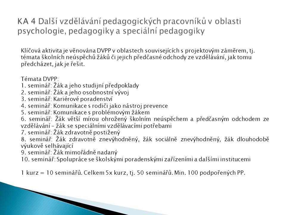 Klíčová aktivita je věnována DVPP v oblastech souvisejících s projektovým záměrem, tj.