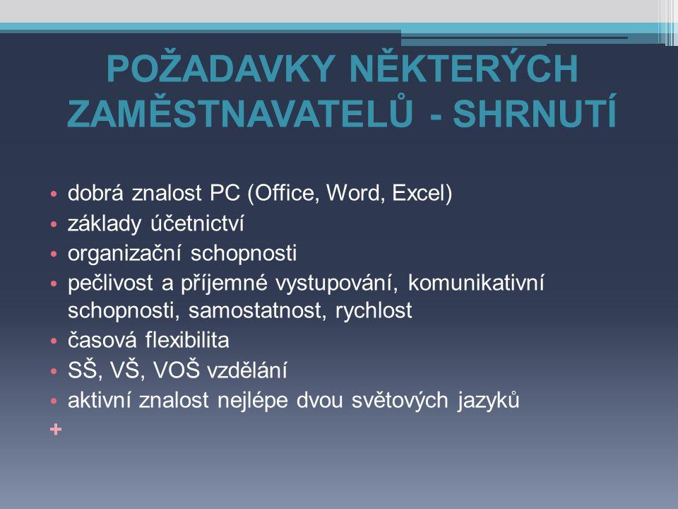 POŽADAVKY NĚKTERÝCH ZAMĚSTNAVATELŮ - SHRNUTÍ dobrá znalost PC (Office, Word, Excel) základy účetnictví organizační schopnosti pečlivost a příjemné vystupování, komunikativní schopnosti, samostatnost, rychlost časová flexibilita SŠ, VŠ, VOŠ vzdělání aktivní znalost nejlépe dvou světových jazyků +