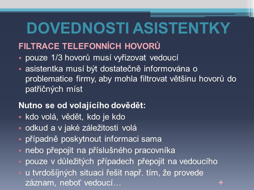 DOVEDNOSTI ASISTENTKY FILTRACE TELEFONNÍCH HOVORŮ pouze 1/3 hovorů musí vyřizovat vedoucí asistentka musí být dostatečně informována o problematice firmy, aby mohla filtrovat většinu hovorů do patřičných míst Nutno se od volajícího dovědět: kdo volá, vědět, kdo je kdo odkud a v jaké záležitosti volá případně poskytnout informaci sama nebo přepojit na příslušného pracovníka pouze v důležitých případech přepojit na vedoucího u tvrdošíjných situaci řešit např.