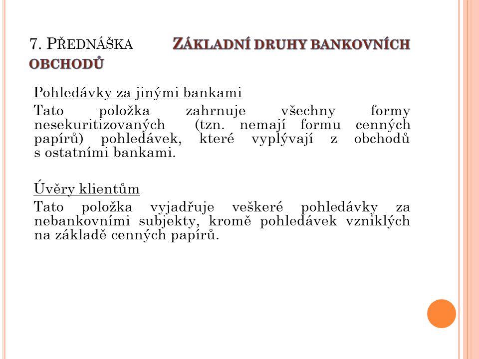 Pohledávky za jinými bankami Tato položka zahrnuje všechny formy nesekuritizovaných (tzn.