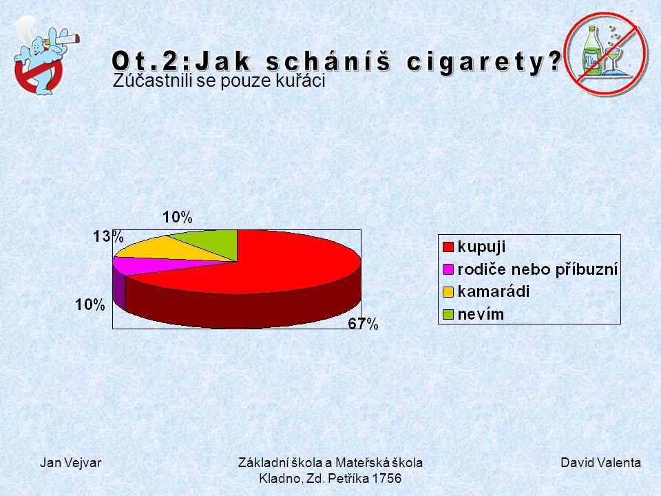 David Valenta Jan VejvarZákladní škola a Mateřská škola Kladno, Zd. Petříka 1756 Zúčastnili se pouze kuřáci