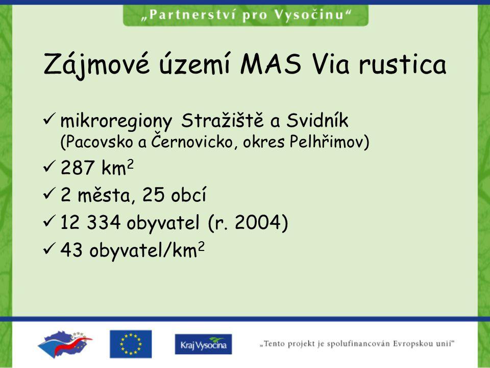 Příprava a vznik MAS Via rustica 2004 I.– X. X. – XII.