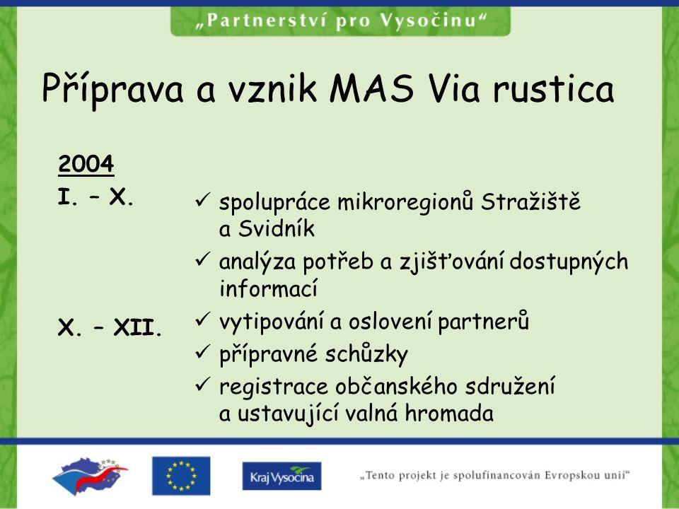 Příprava a vznik MAS Via rustica 2004 I. – X. X.