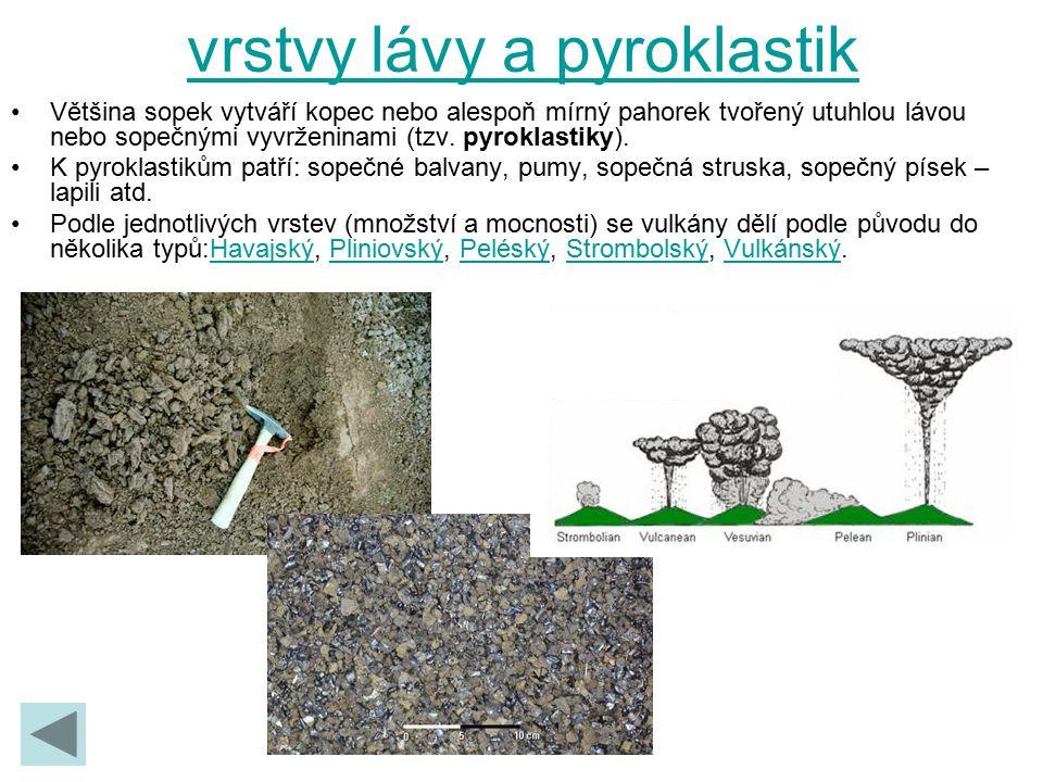 vrstvy lávy a pyroklastik Většina sopek vytváří kopec nebo alespoň mírný pahorek tvořený utuhlou lávou nebo sopečnými vyvrženinami (tzv. pyroklastiky)