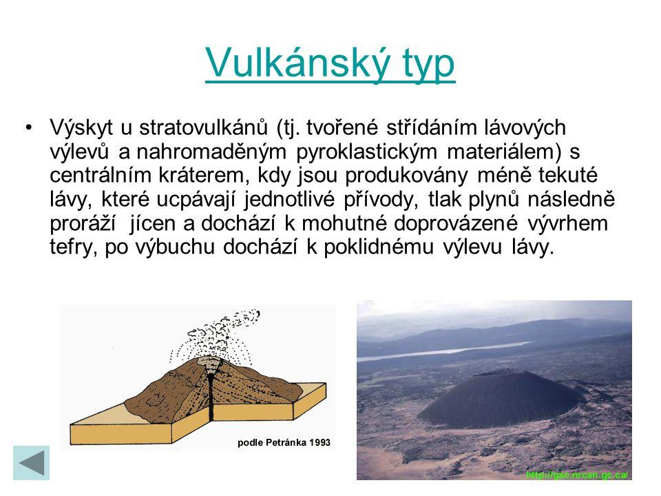 Vulkánský typ Výskyt u stratovulkánů (tj. tvořené střídáním lávových výlevů a nahromaděným pyroklastickým materiálem) s centrálním kráterem, kdy jsou