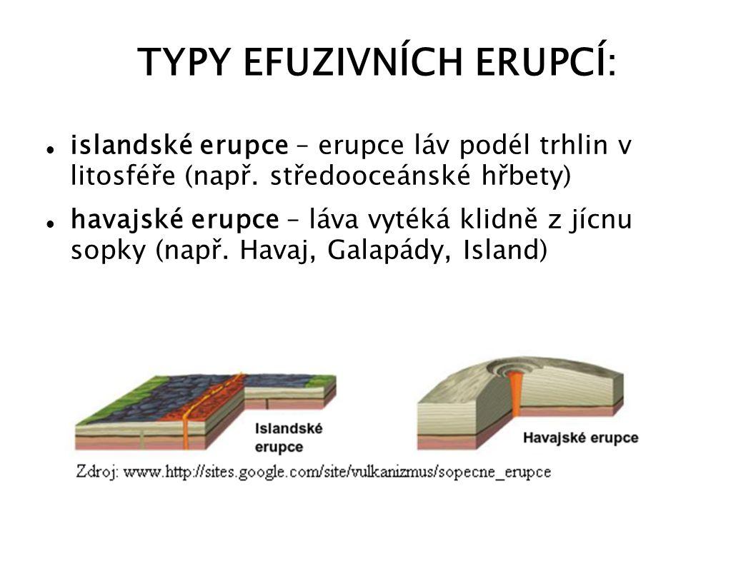 TYPY EXPLOZIVNÍCH ERUPCÍ: strombolské erupce – rytmické plynné exploze žhavé lávy (např.