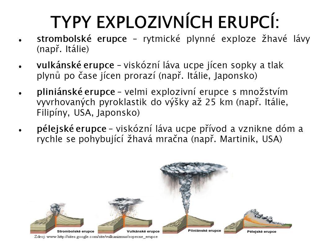 DĚLENÍ SOPEK PODLE POČTU ERUPCÍ: monogenetické – sopky vzniklé jedním výbuchem polygenetické – sopky vzniklé více výbuchy DĚLENÍ SOPEČNÝCH KUŽELŮ: tufové kužely (pyroklastické) – tvořené nesouvislými sopečnými vyvrženinami lávové kužely – tvořené lávovými výlevy smíšené kužely (stratovulkány) – střídání nesouvislých sopečných vyvrženin a lávových výlevů