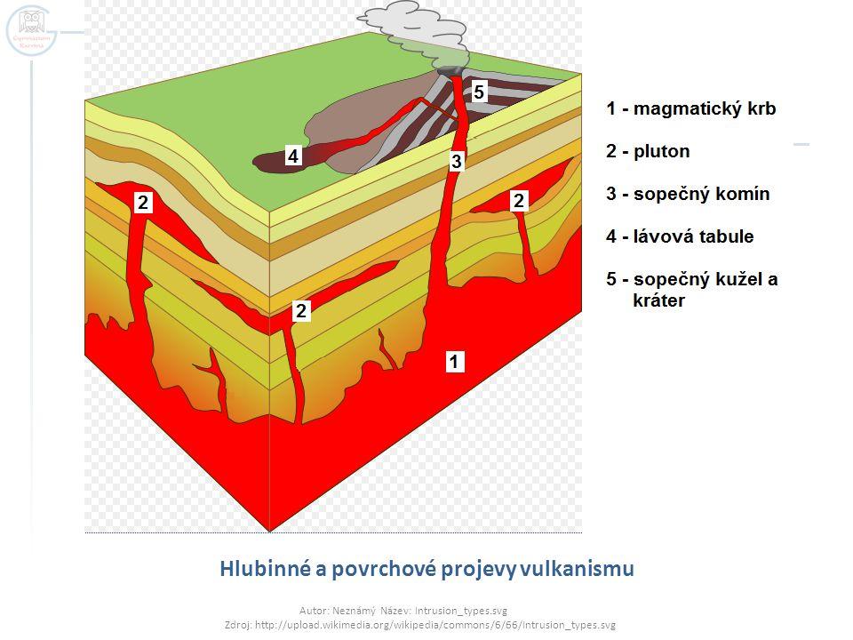 Hlubinné a povrchové projevy vulkanismu Autor: Neznámý Název: Intrusion_types.svg Zdroj: http://upload.wikimedia.org/wikipedia/commons/6/66/Intrusion_