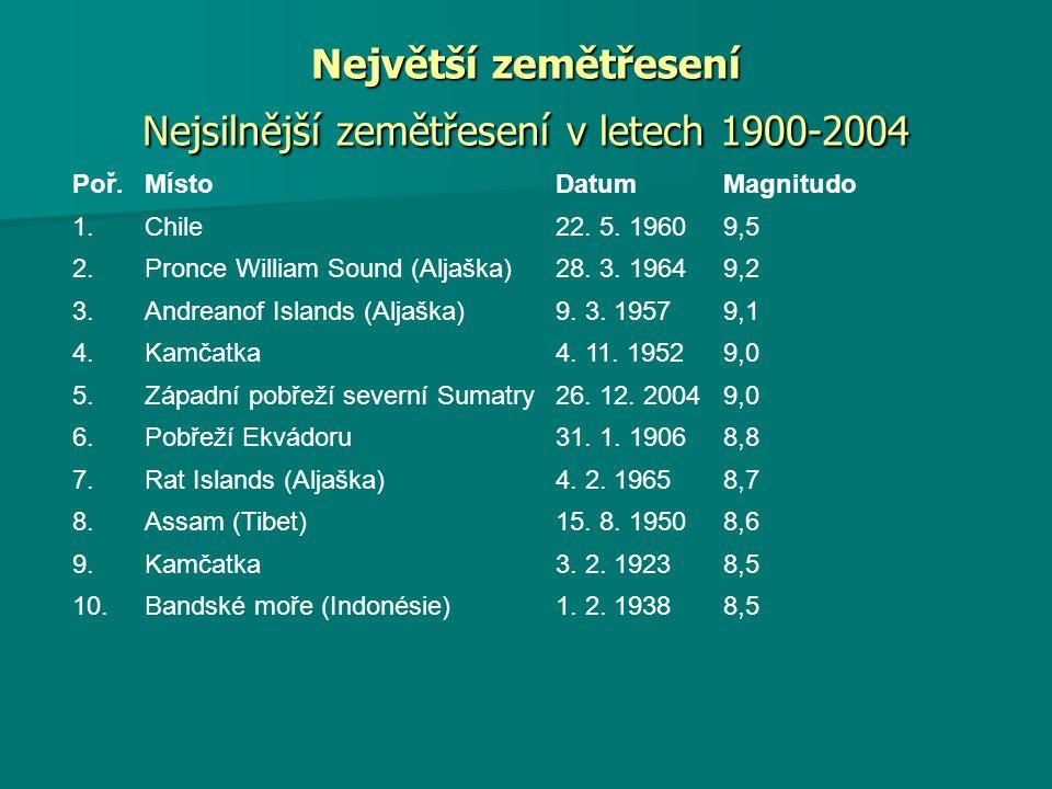 Největší zemětřesení Nejsilnější zemětřesení v letech 1900-2004 Poř.MístoDatumMagnitudo 1.Chile22. 5. 19609,5 2.Pronce William Sound (Aljaška)28. 3. 1