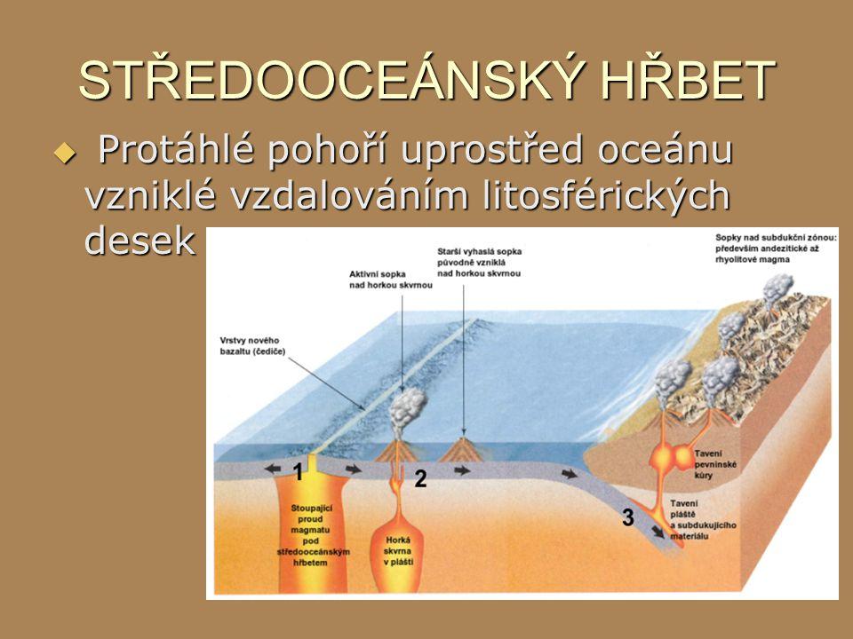 STŘEDOOCEÁNSKÝ HŘBET  Protáhlé pohoří uprostřed oceánu vzniklé vzdalováním litosférických desek