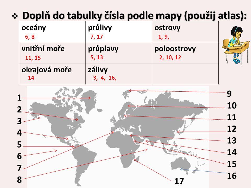  Doplň do tabulky čísla podle mapy (použij atlas): oceányprůlivyostrovy vnitřní mořeprůplavypoloostrovy okrajová mořezálivy 6, 8 11, 15 3, 4, 16, 2,