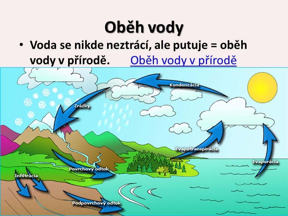 Oběh vody Voda se nikde neztrácí, ale putuje = oběh vody v přírodě. Oběh vody v příroděOběh vody v přírodě