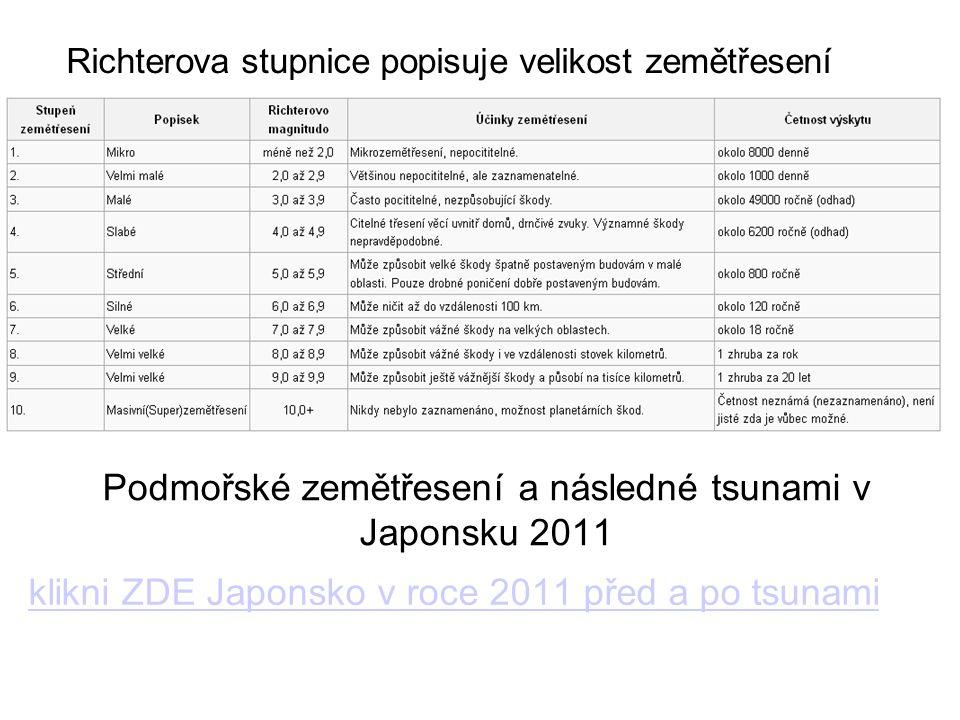 Podmořské zemětřesení a následné tsunami v Japonsku 2011 klikni ZDE Japonsko v roce 2011 před a po tsunami Richterova stupnice popisuje velikost zemět