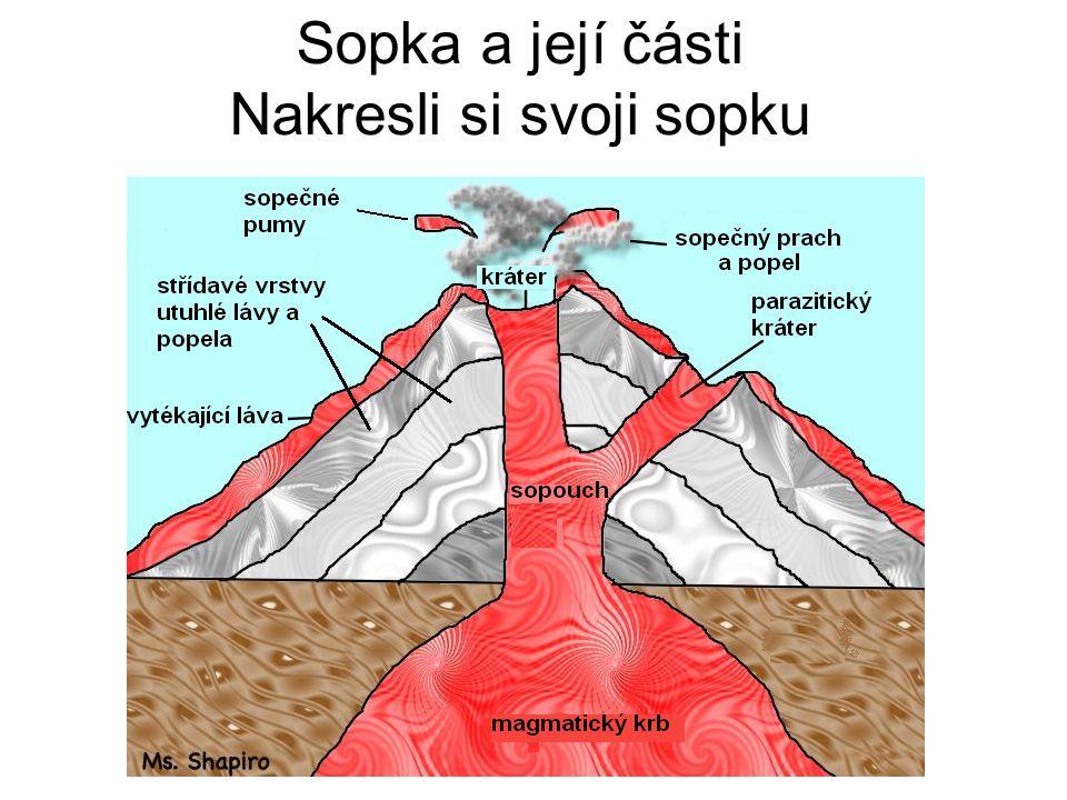 Sopka a její části Nakresli si svoji sopku
