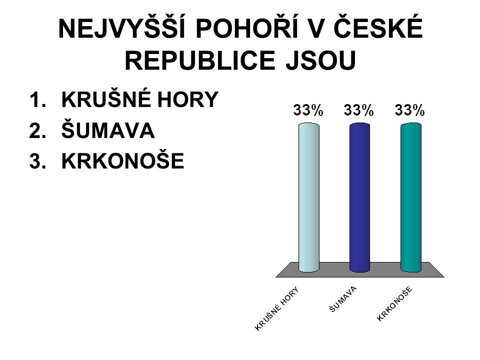 NEJVYŠŠÍ POHOŘÍ V ČESKÉ REPUBLICE JSOU 1.KRUŠNÉ HORY 2.ŠUMAVA 3.KRKONOŠE