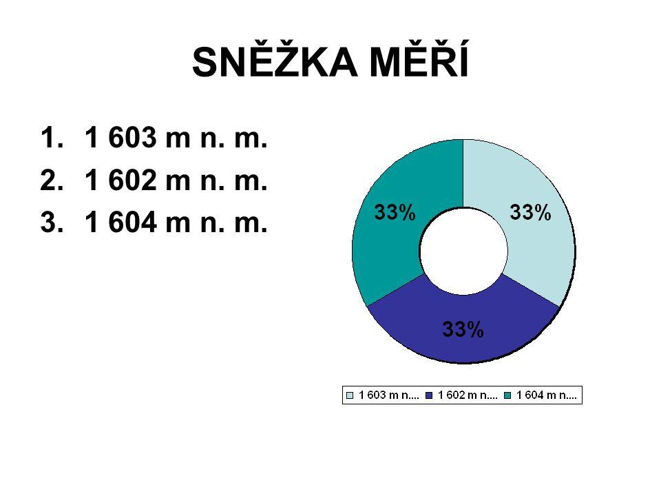 SNĚŽKA MĚŘÍ 1.1 603 m n. m. 2.1 602 m n. m. 3.1 604 m n. m.