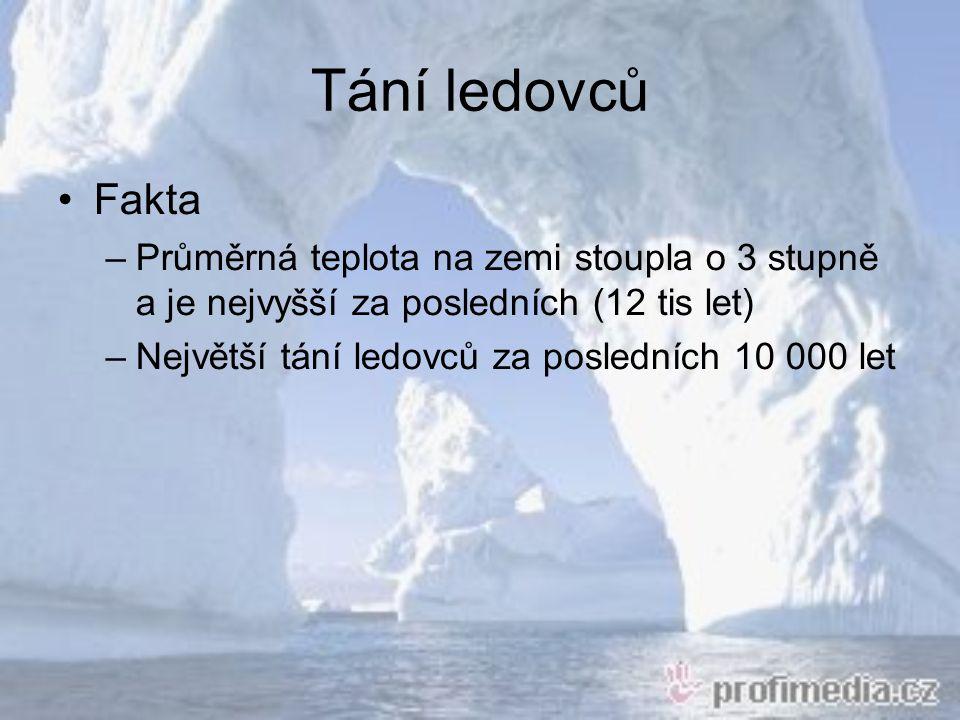 Tání ledovců Fakta –Průměrná teplota na zemi stoupla o 3 stupně a je nejvyšší za posledních (12 tis let) –Největší tání ledovců za posledních 10 000 let