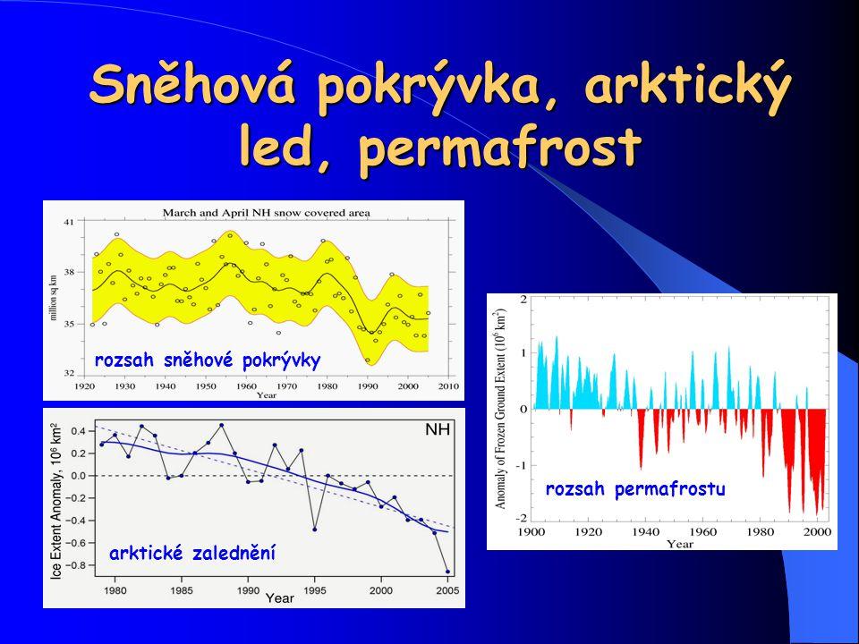 Sněhová pokrývka, arktický led, permafrost rozsah sněhové pokrývky arktické zalednění rozsah permafrostu