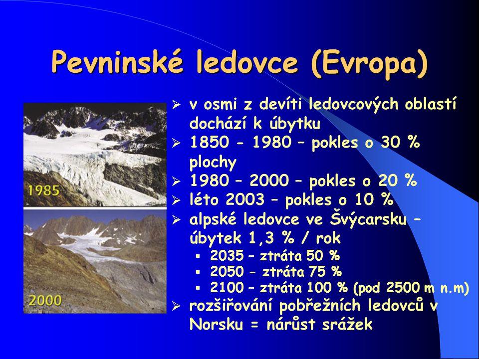 Pevninské ledovce (Evropa)  v osmi z devíti ledovcových oblastí dochází k úbytku  1850 - 1980 – pokles o 30 % plochy  1980 – 2000 – pokles o 20 % 