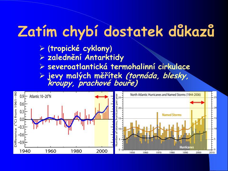 Zatím chybí dostatek důkazů  ( tropické cyklony )  zalednění Antarktidy  severoatlantická termohalinní cirkulace  jevy malých měřítek (tornáda, bl