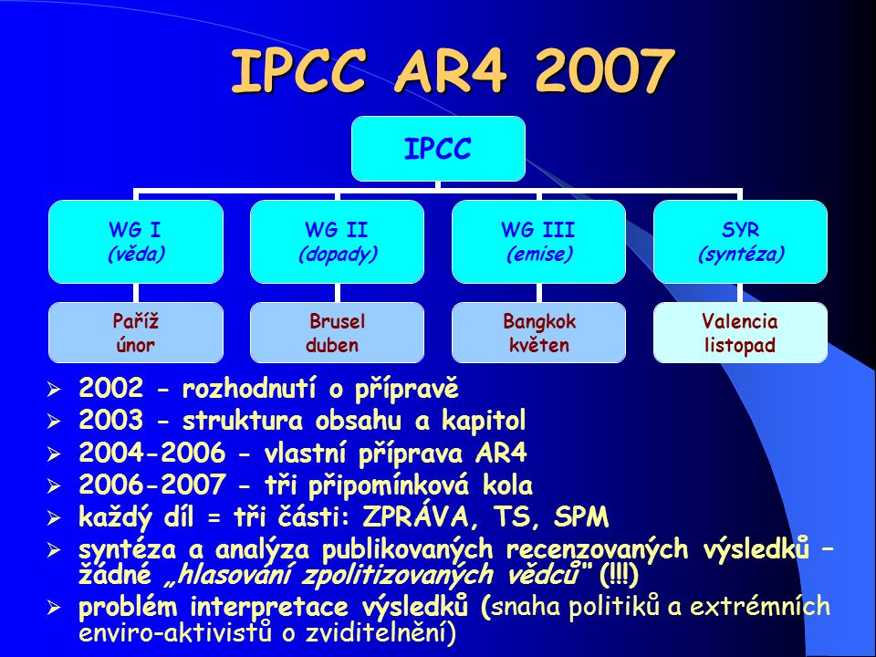 IPCC AR4 2007 IPCC WG I (věda) Paříž únor WG II (dopady) Brusel duben WG III (emise) Bangkok květen SYR (syntéza) Valencia listopad  2002 - rozhodnut