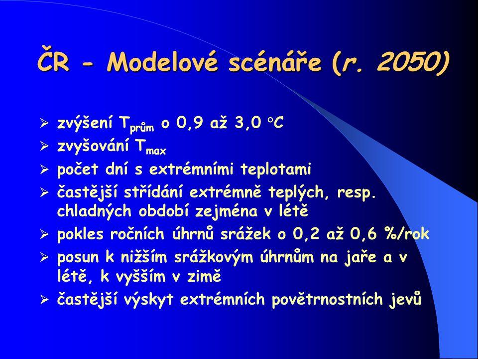 ČR - Modelové scénáře (r. 2050)  zvýšení T prům o 0,9 až 3,0 °C  zvyšování T max  počet dní s extrémními teplotami  častější střídání extrémně tep
