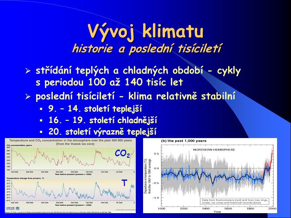 Vývoj klimatu historie a poslední tisíciletí  střídání teplých a chladných období - cykly s periodou 100 až 140 tisíc let  poslední tisíciletí - kli