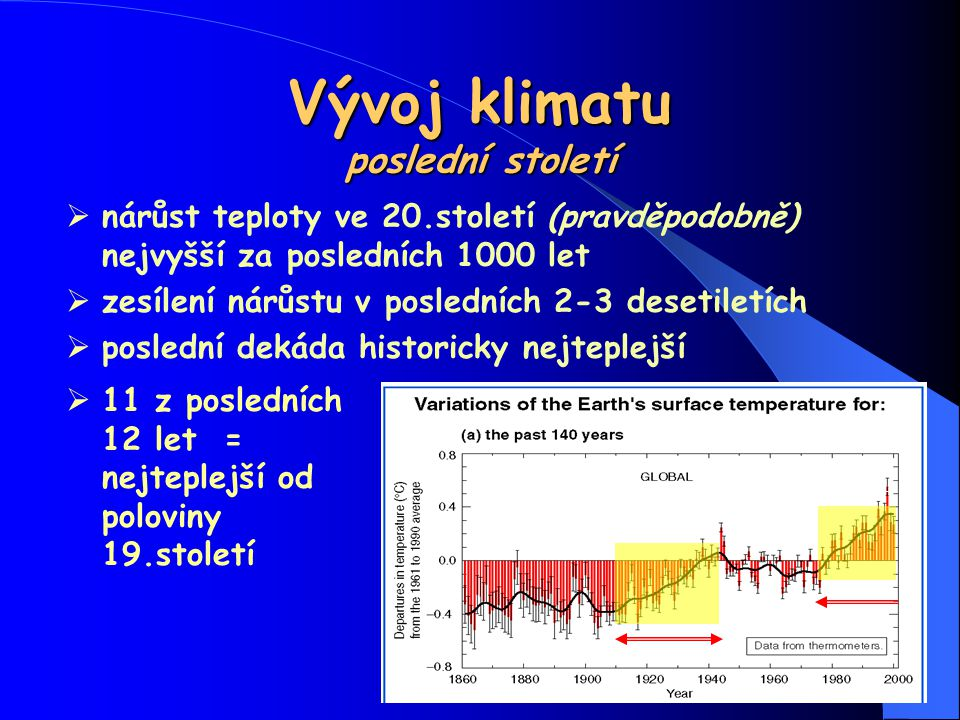 Vývojové emisní scénáře IPCC SRES 2000 A1rychlý růst ekonomiky a vývoj nových technologií A1FIintenzivní využívání fosilních paliv A1Tbez fosilních paliv A1Bvyvážené využívání všech zdrojů energie A2heterogenní svět, silný populační nárůst, přetrvávající regionální ekonomické rozdíly B1postupující globalizace, rychlý rozvoj informačních technologií, služeb, zavádění nových technologií B2důraz na udržitelný rozvoj, podpora regionálních ekonomik, různorodost technologických změn