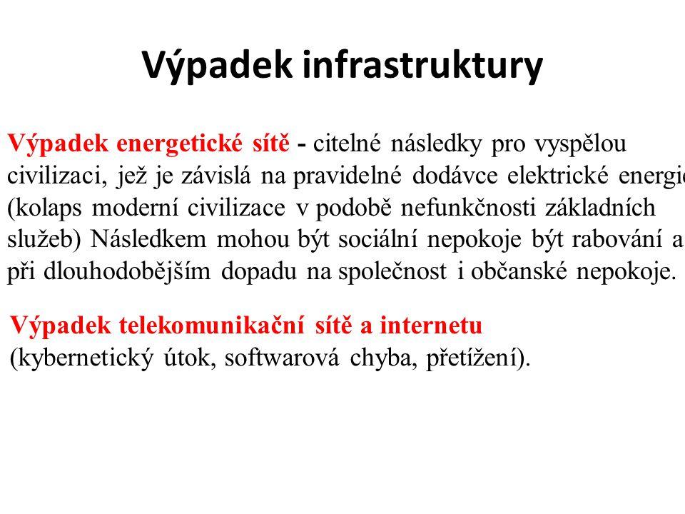 Výpadek infrastruktury Výpadek energetické sítě - citelné následky pro vyspělou civilizaci, jež je závislá na pravidelné dodávce elektrické energie (k