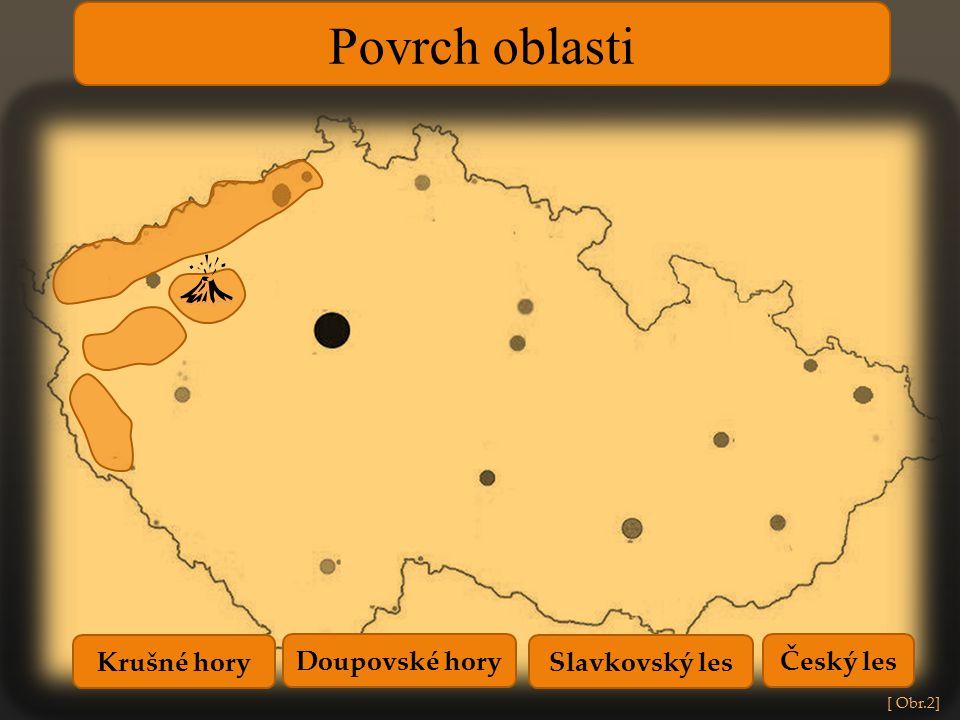 Povrch oblasti [ Obr.2] Krušné hory Český lesDoupovské hory Slavkovský les