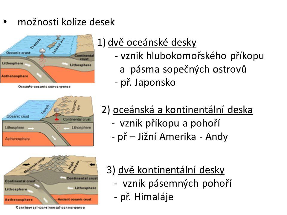 možnosti kolize desek 1)dvě oceánské desky - vznik hlubokomořského příkopu a pásma sopečných ostrovů - př.