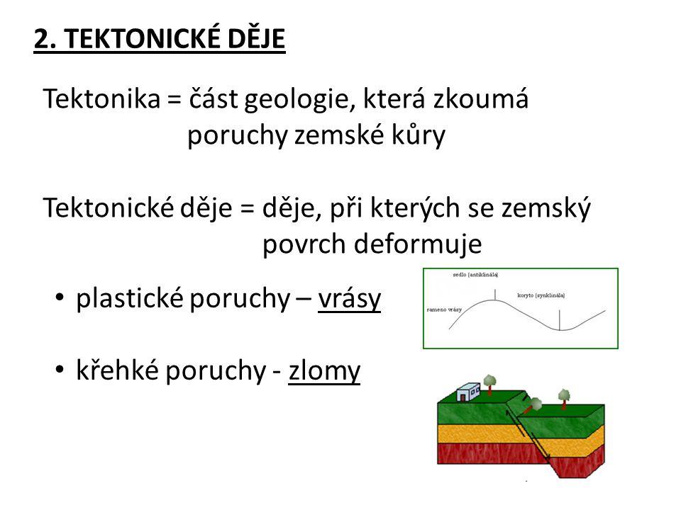 2. TEKTONICKÉ DĚJE Tektonika = část geologie, která zkoumá poruchy zemské kůry Tektonické děje = děje, při kterých se zemský povrch deformuje plastick