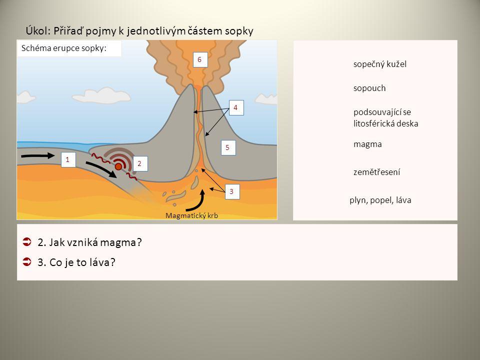 podsouvající se litosférická deska sopouch magma sopečný kužel zemětřesení plyn, popel, láva  2. Jak vzniká magma?  3. Co je to láva? 4 6 3 2 1 5 Sc