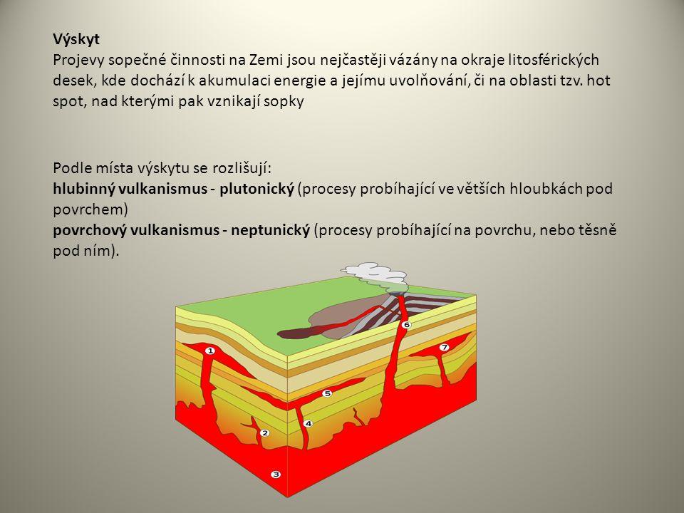 Výskyt Projevy sopečné činnosti na Zemi jsou nejčastěji vázány na okraje litosférických desek, kde dochází k akumulaci energie a jejímu uvolňování, či