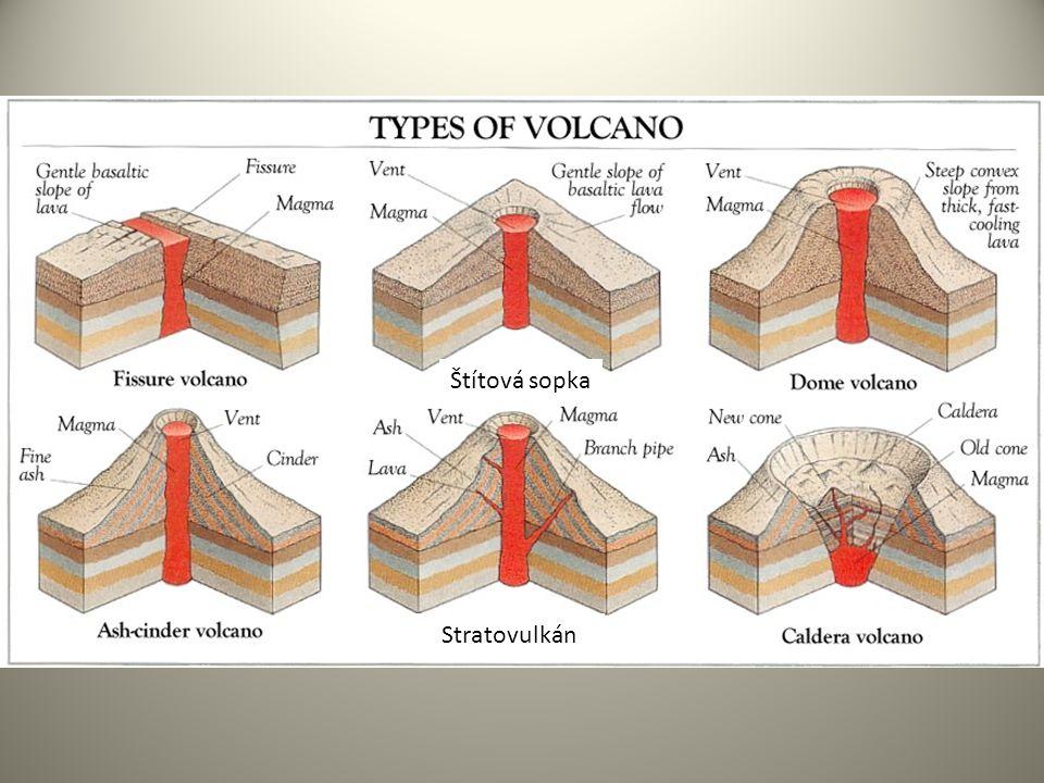 Štítová sopka Stratovulkán