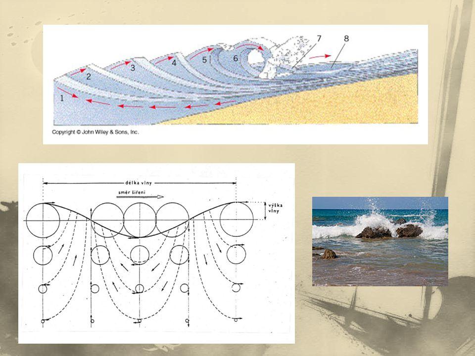 Srpovité duny (barchany) – izolované písečné vyvýšeniny srpovitého tvaru, které mají okraje zahnuté po směru větru.